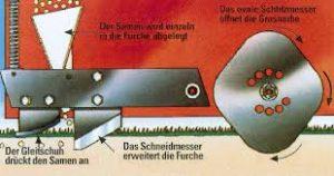 meccanismo-vs-1204